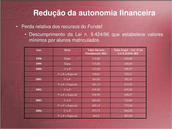 Redução da autonomia financeira