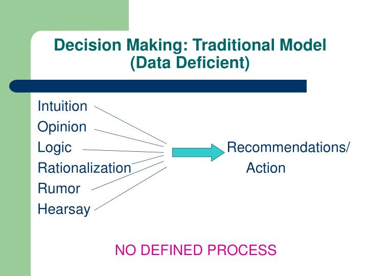 data model and decision making Iv module 4: understanding the policy, political and decision-making processes information sheet 43 - decision making models 20 facilitator's guide.