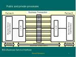 public and private processes