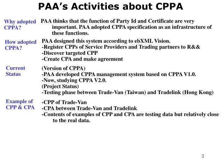 PAA's Activities about CPPA
