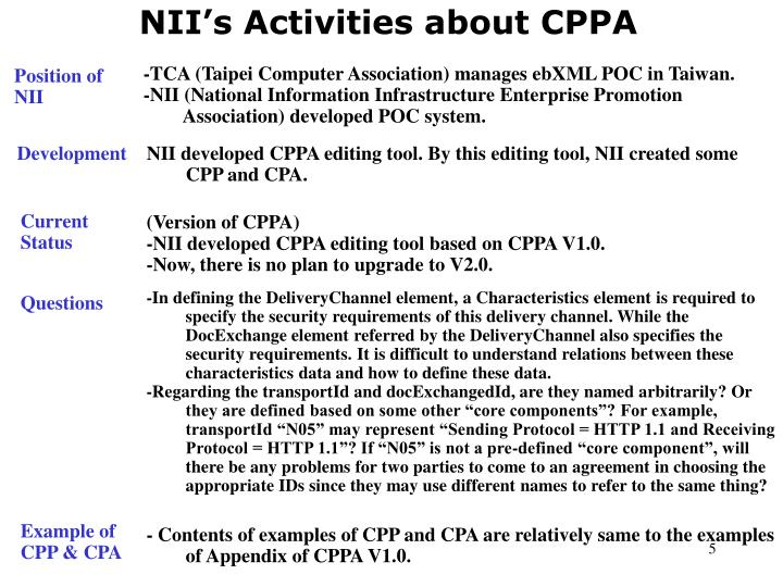 NII's Activities about CPPA