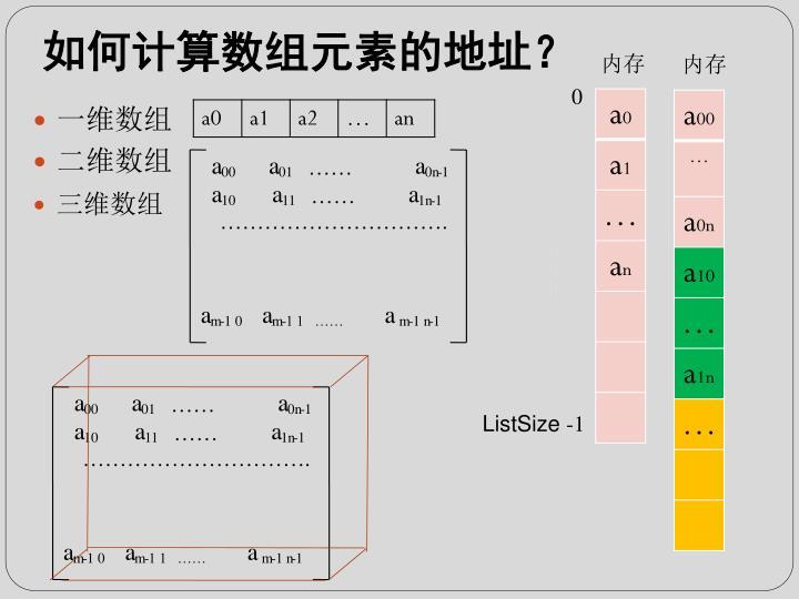 如何计算数组元素的地址?