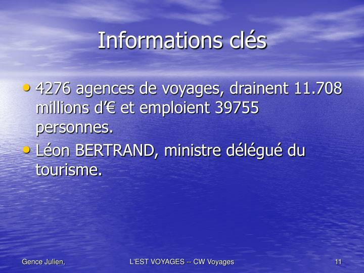 Informations clés