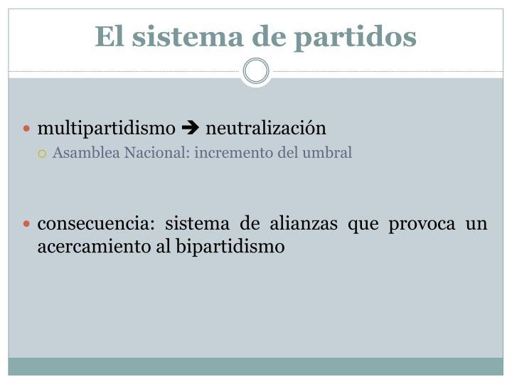 El sistema de partidos