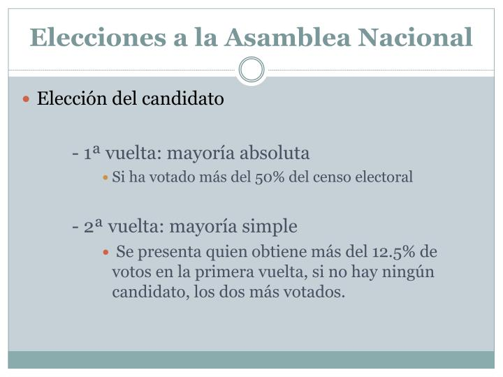 Elecciones a la Asamblea Nacional