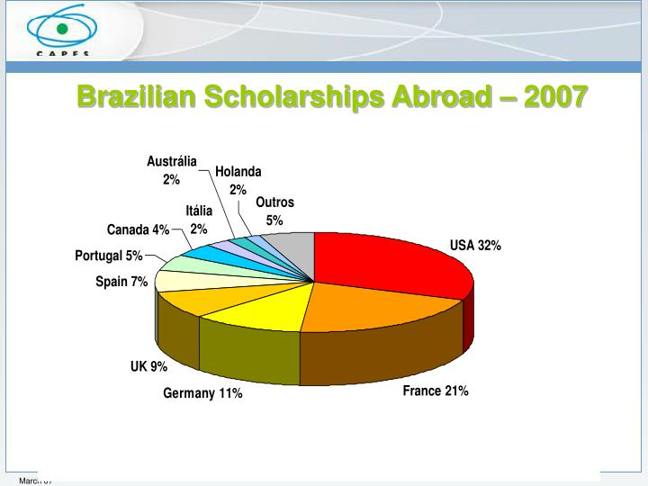 Brazilian Scholarships Abroad – 2007