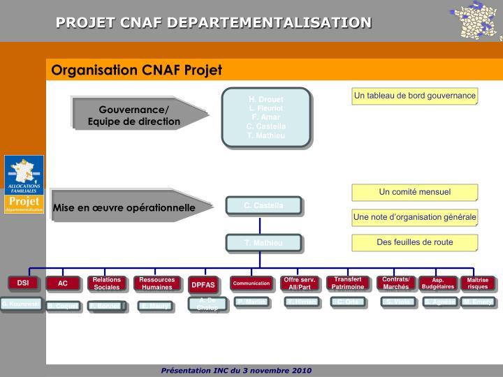 Organisation CNAF Projet