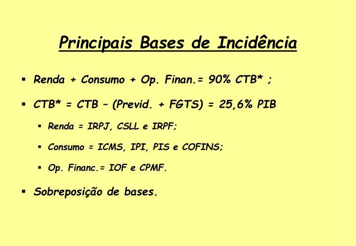 Principais Bases de Incidência