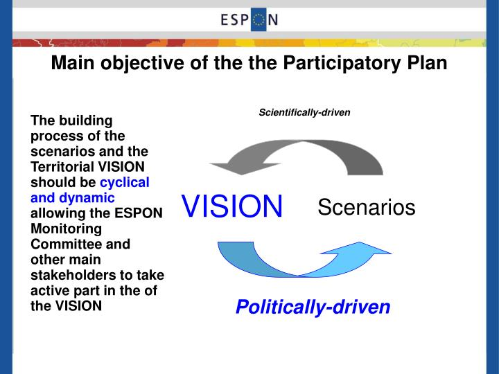 Main objective of the the Participatory Plan