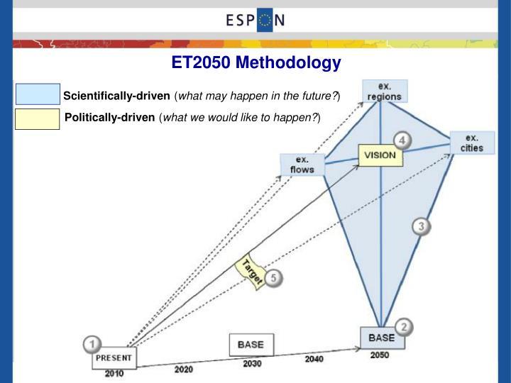 ET2050 Methodology