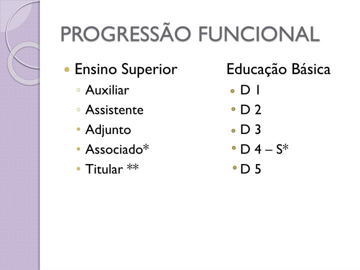 PROGRESSÃO FUNCIONAL