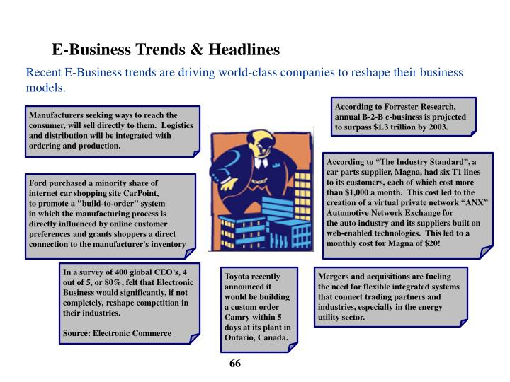 E-Business Trends & Headlines