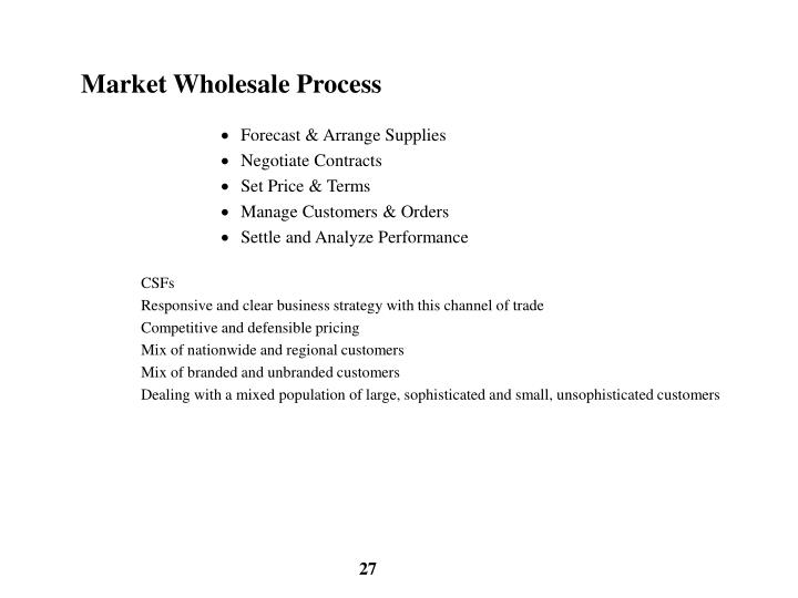 Market Wholesale Process