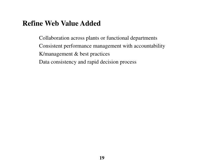 Refine Web Value Added