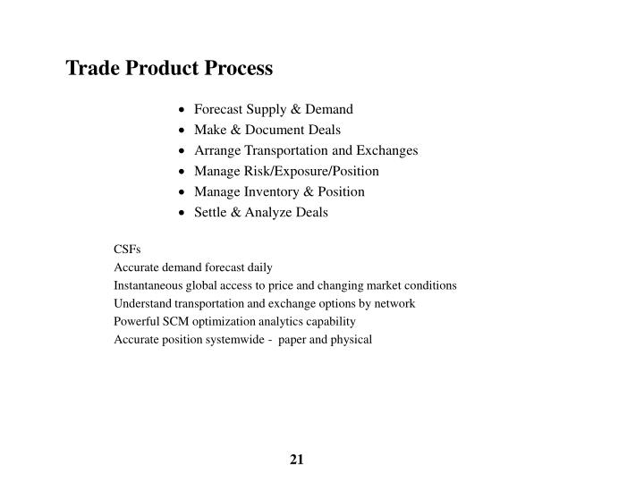 Trade Product Process