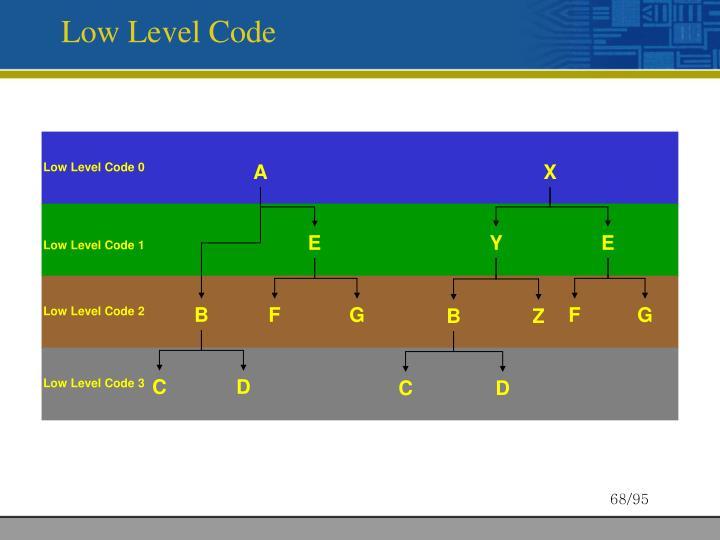 Low Level Code