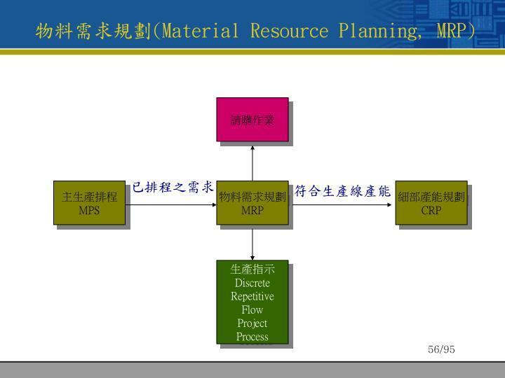 物料需求規劃