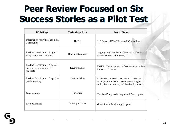 Peer Review Focused on Six Success Stories as a Pilot Test