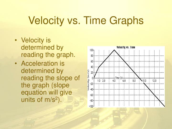how to make velocity vs time graph