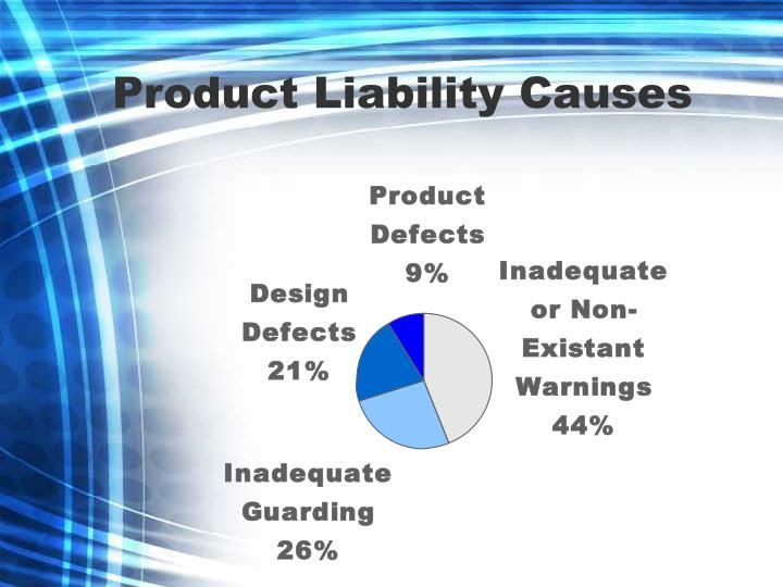 Product Liability Causes