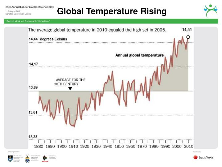 Global Temperature Rising