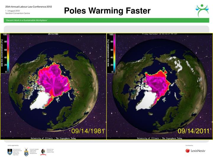 Poles Warming Faster