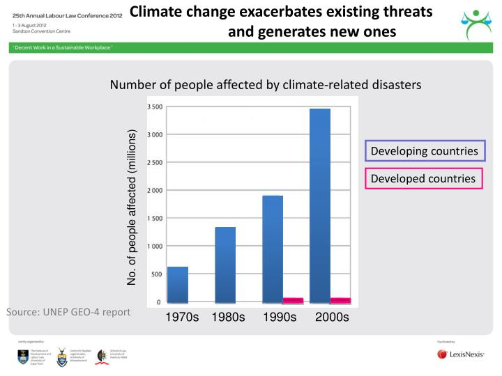 Climate change exacerbates existing threats