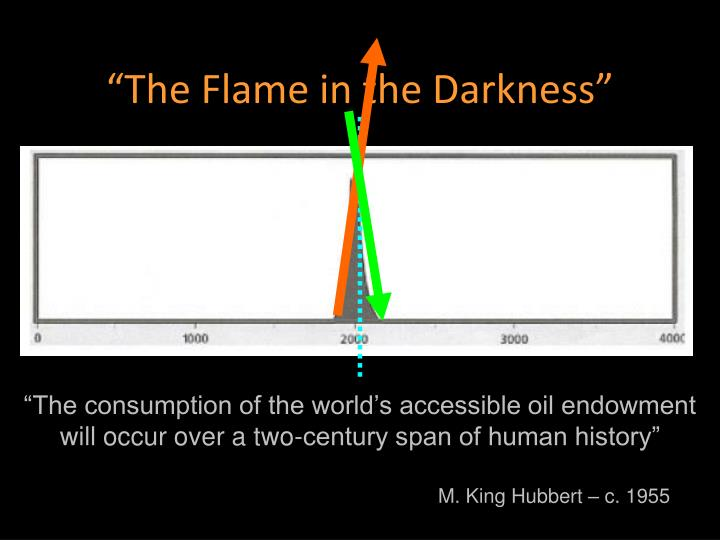 """The Flame in the Darkness"""