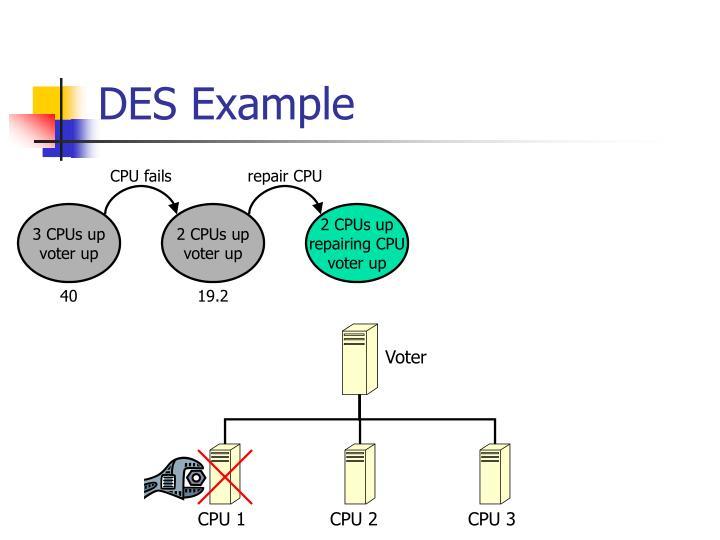 DES Example