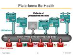 plate forme be health