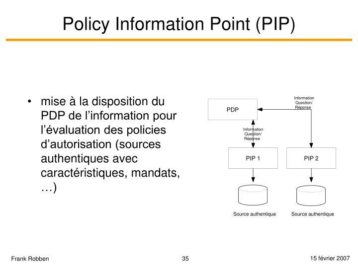 mise à la disposition du PDP de l'information pour l'évaluation des policies d'autorisation (sources authentiques avec caractéristiques, mandats, …)