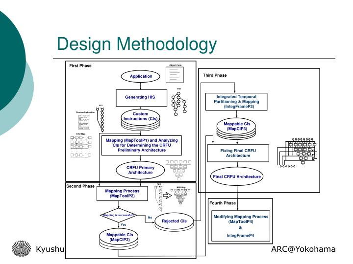 Design Methodology