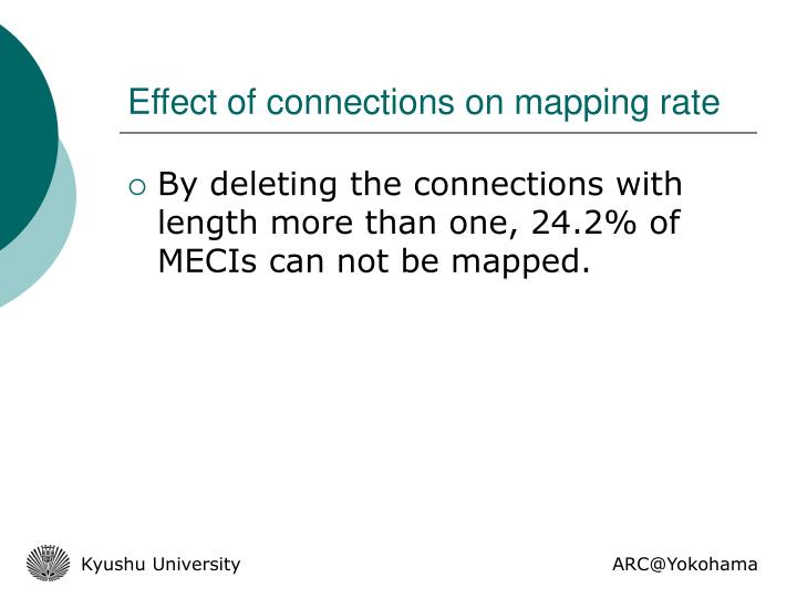 Effect of connections on mapping rate