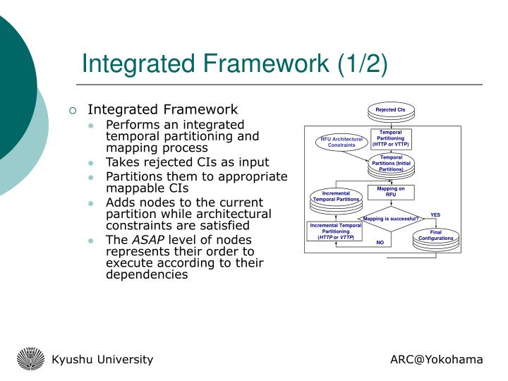 Integrated Framework (1/2)