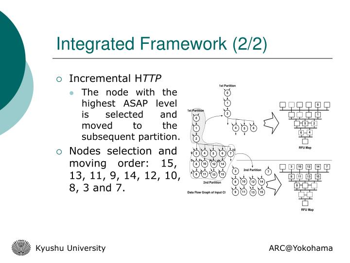 Integrated Framework (2/2)