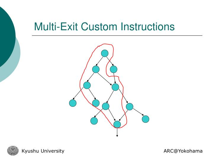 Multi-Exit Custom Instructions