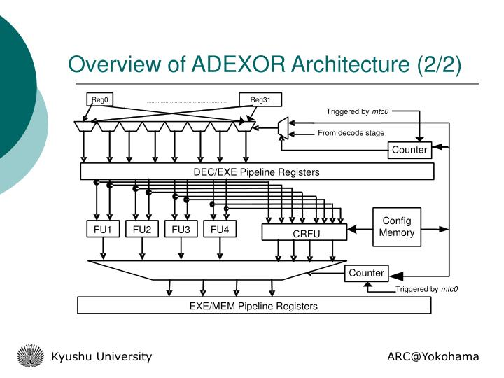 Overview of ADEXOR Architecture (2/2)