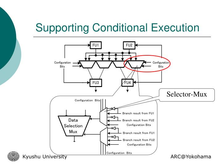 Supporting Conditional Execution
