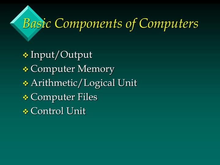 Basic Components of Computers