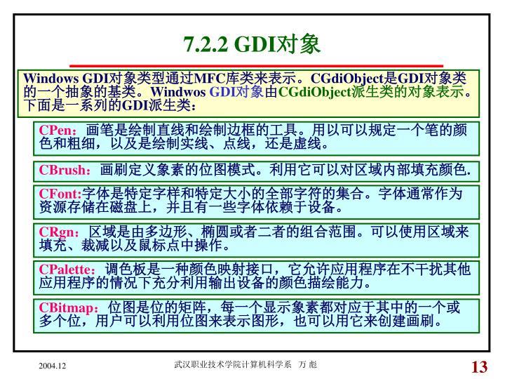 7.2.2 GDI