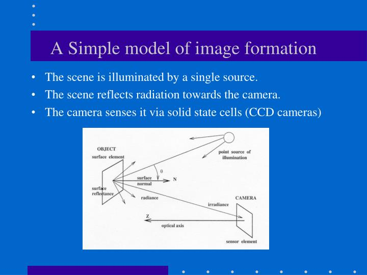 A Simple model of image formation