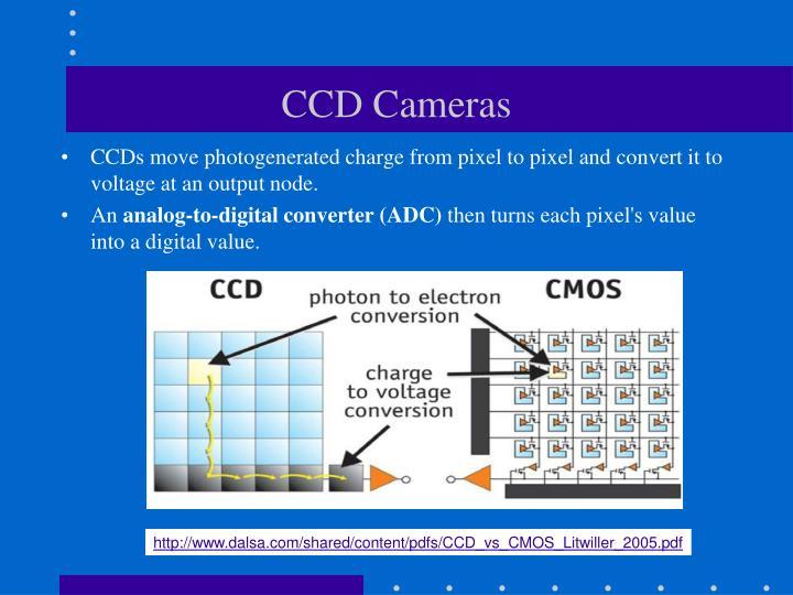 CCD Cameras