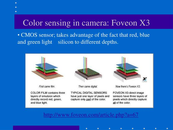 Color sensing in camera: Foveon X3