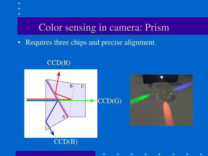 Color sensing in camera: Prism