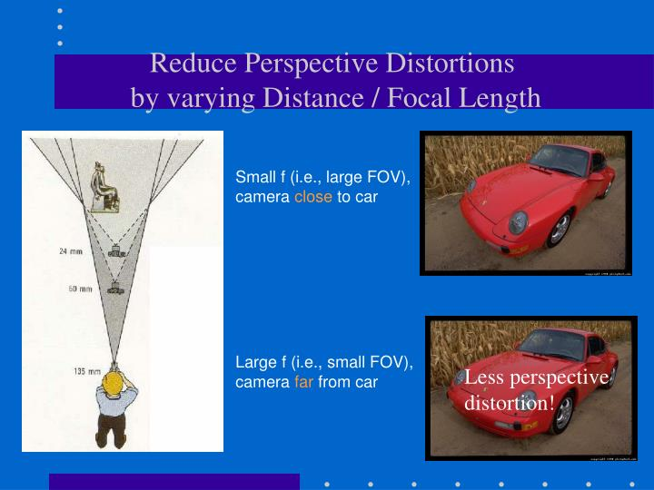 Reduce Perspective Distortions