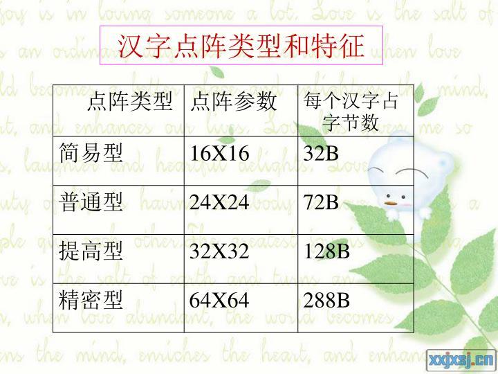 汉字点阵类型和特征