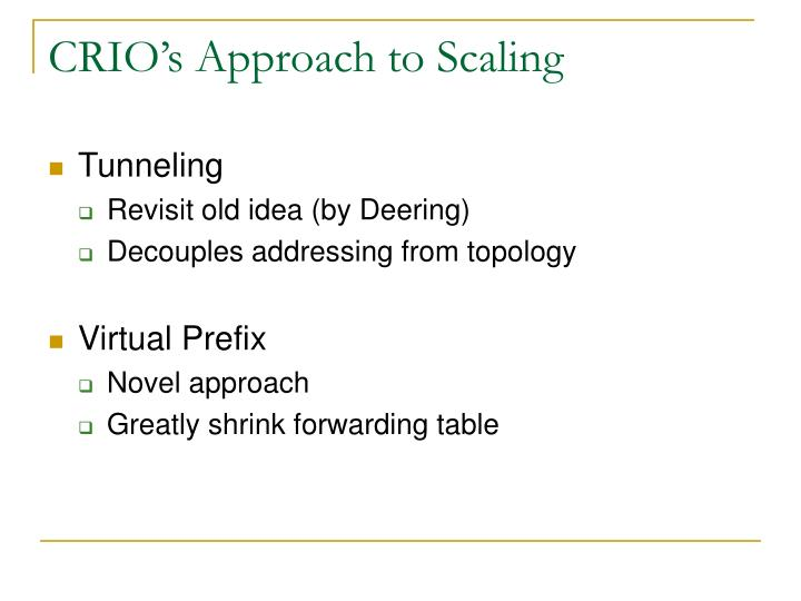 CRIO's Approach to Scaling