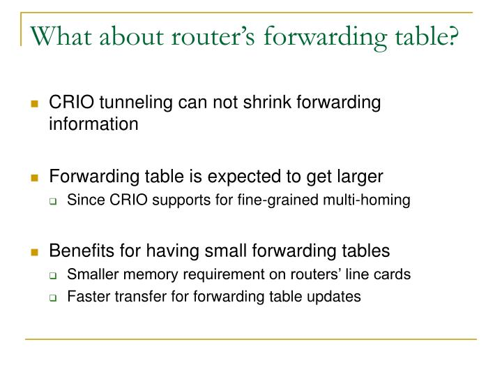 What about router's forwarding table?