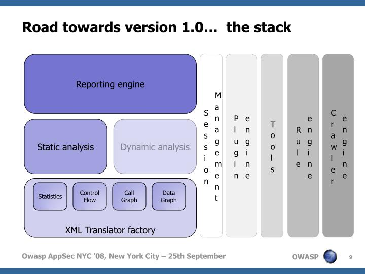 Road towards version 1.0…  the stack