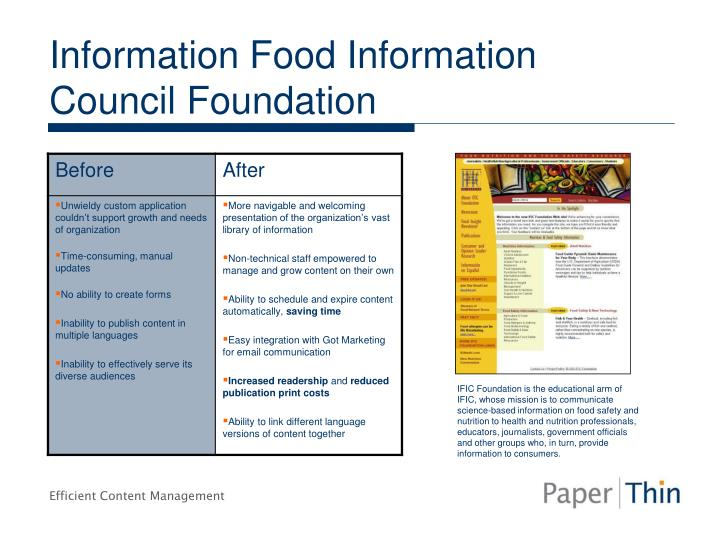 Information Food Information Council Foundation